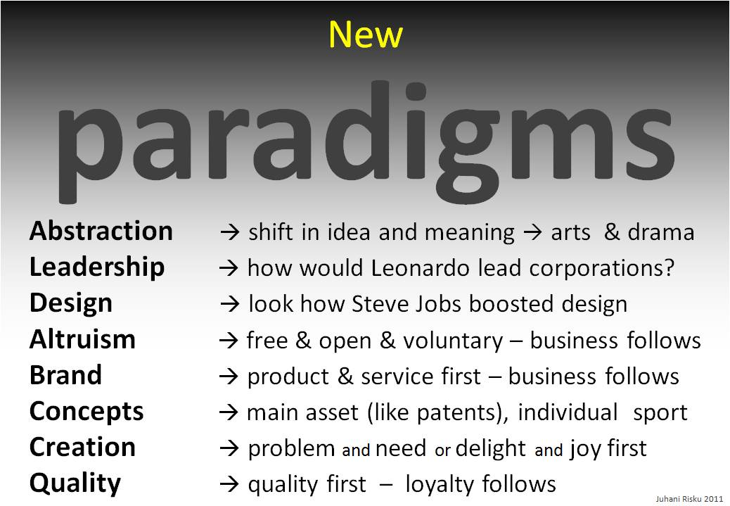 Abstractionshift Restructuring Business Paradigms Restructuring