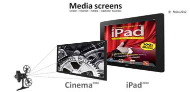 Screen business Cinema iPad Juhani Risku Ivalo Nokia architect architecture